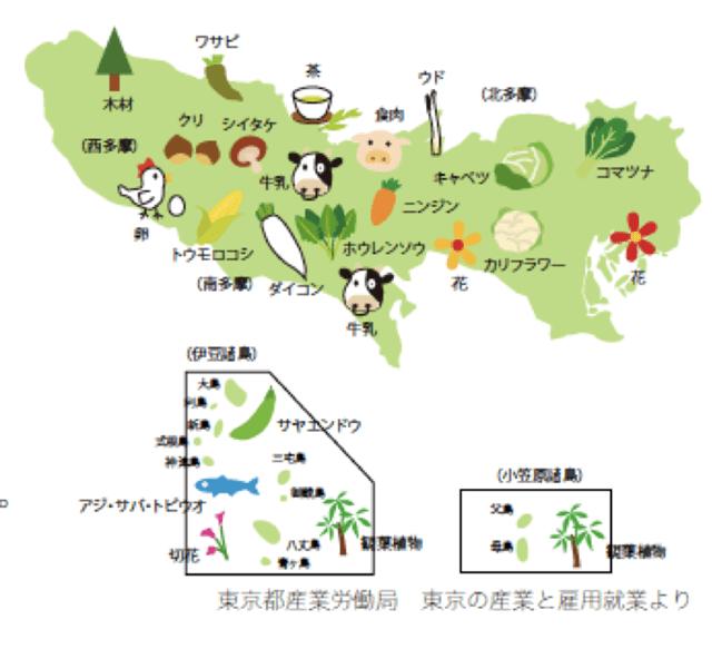 東京野菜の生産地域
