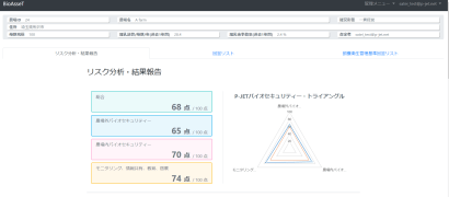 BioAsseT Webの査定結果を元に、バイオセキュリティのカテゴリ別得点を表示