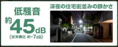 HiKOKI(ハイコーキ)」の「急速充電器」の新製品「UC 18YDL2」充電時の音は約45dB