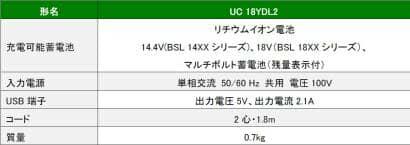 UC 18YDL2の仕様