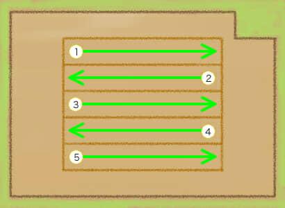 イラスト中側の農業機械の田植えの手順