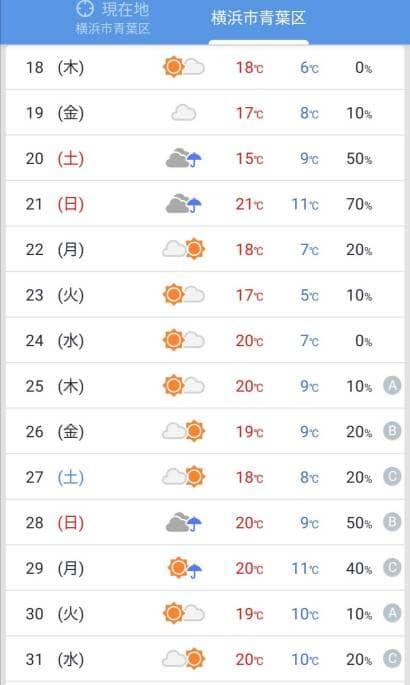 気象アプリの画面
