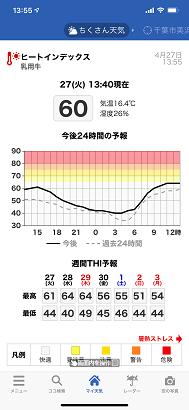 「ちくさん天気」専用ページ(乳用牛)