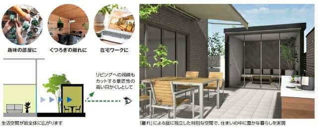 「庭ハウス」は、自宅の庭での新しい離れのカタチ