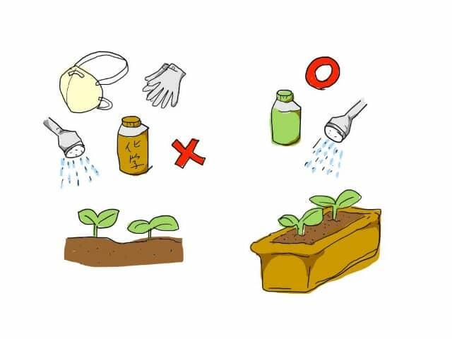 有機農産物 農薬