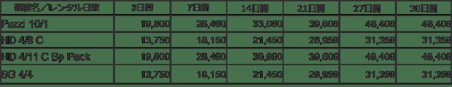 業務用レンタル製品価格表