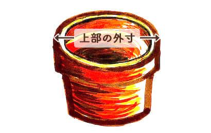 植木鉢の上部の外寸
