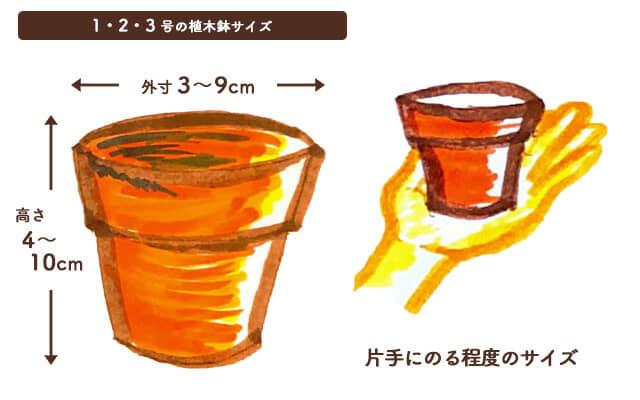 1・2・3号の植木鉢のサイズ