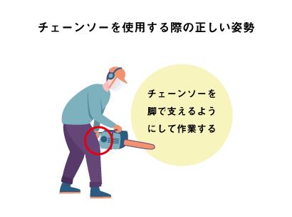 チェーンソーを使用する際の正しい姿勢