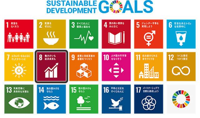 SDGs目標8