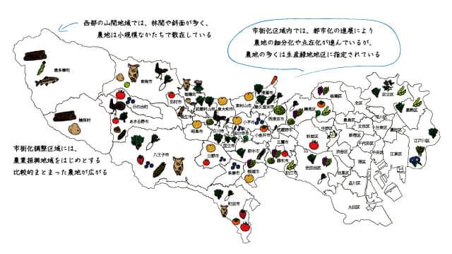 東京の産地マップ